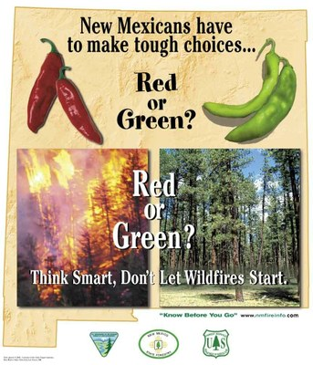 Red or Green Poster